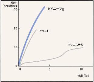 tokutyou_01_pic3